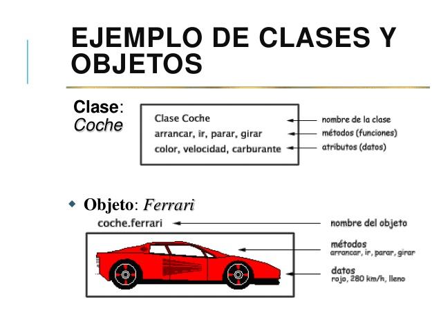 programacion orientada a objetos c   libro pdf